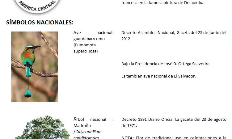 SÍMBOLOS MATRIOS Y NACIONALES DE NICARAGUA-Notas – Día-Logos ...